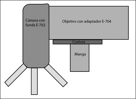 Prueba de las fundas Kata E-702 y E-704.